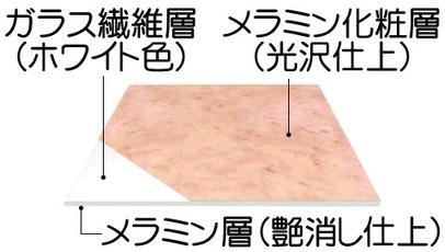 メラミン化粧板