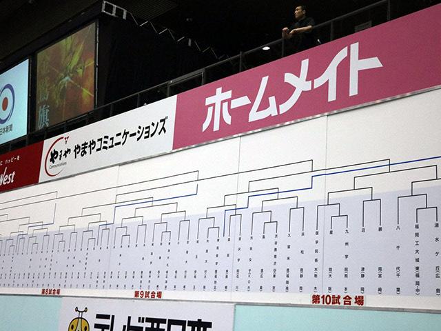 トーナメント表�A