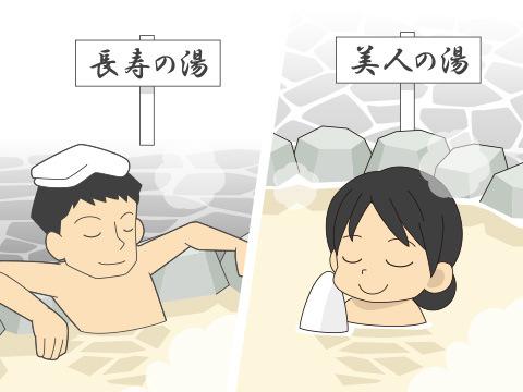 温泉の目的