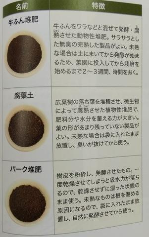 野菜栽培の豆知識♪ 〜土作りに必要な資材編 ②〜