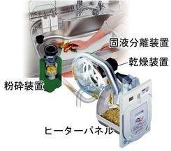 生ゴミ処理装置
