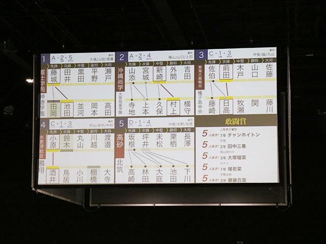 トーナメント表②